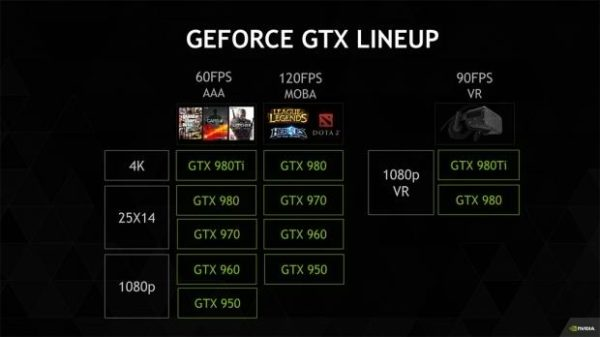 47539_10_nvidia-recommends-gtx-980-ti-1080p-90fps-vr-gaming