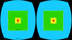 VAR diagram for Oculus Rift Consumer Version