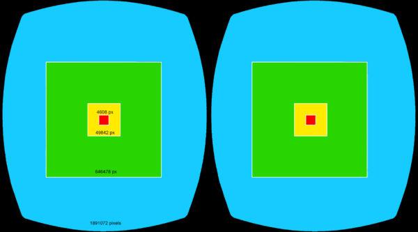 VAR diagram for Oculus Rift Consumer Version